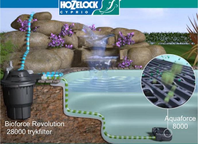 Bioforce Revolution 28000 trykfilter - Aquaforce 8000 liter pumpe, udstyr til havedam
