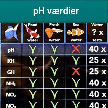 pH værdier i havedammen